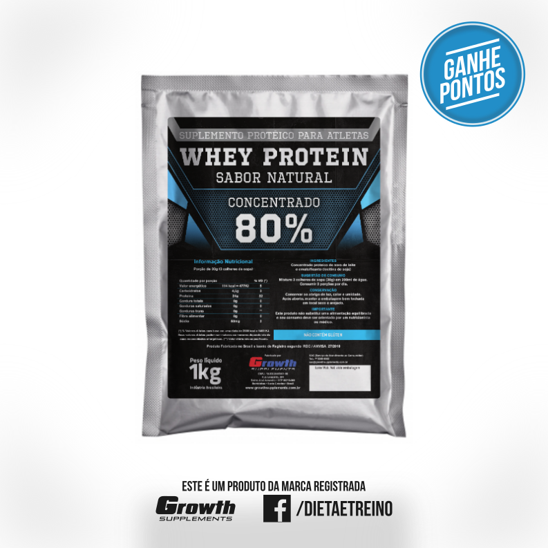 3ebcecadd Whey Protein. Growth