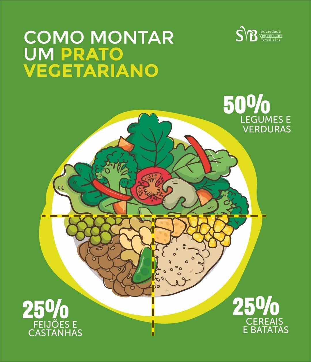 Como montar um prato vegetariano